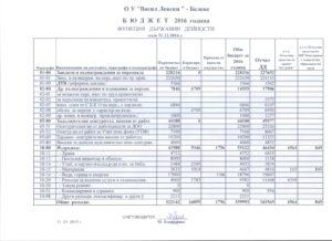 budget-kum-31-12-2016